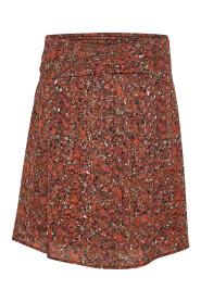 PicaIW Skirt