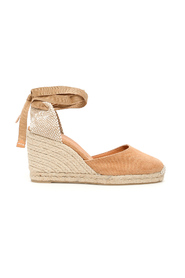 Carina wedges